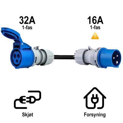 Overgang fra Blå CEE 16A 1-fas til Blå CEE 32A 1-fas